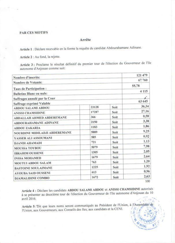 1er Tour-Gouverneur definitif_page_003