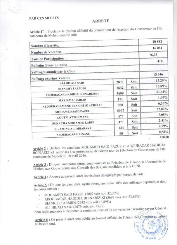 1er Tour-Gouverneur definitif_page_005