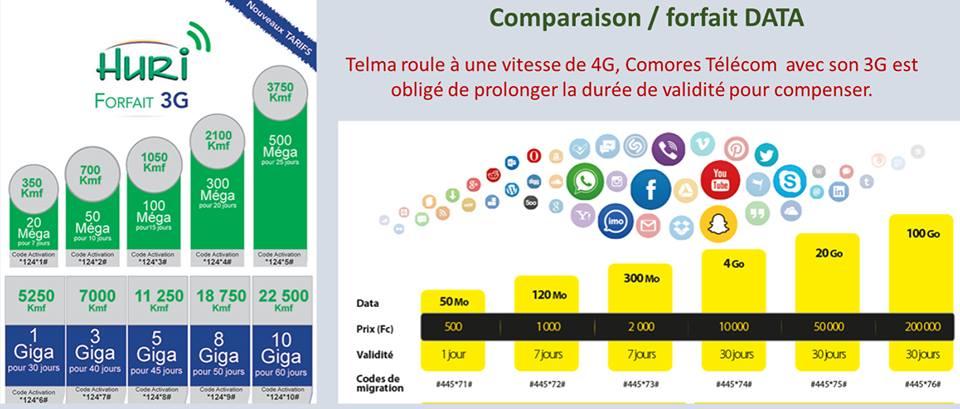 comparaison1